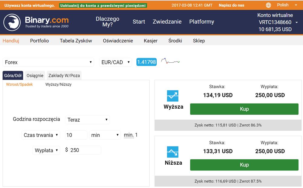 Konto demo opcje binarne na Binary.com
