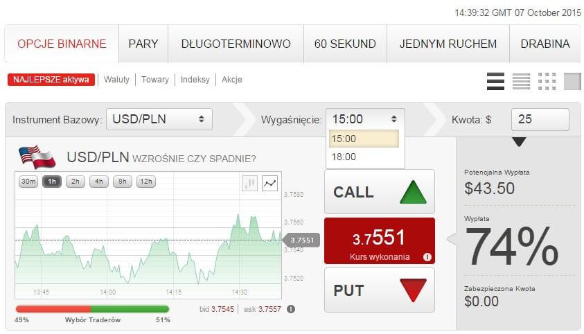 U którego brokera opcji binarnych można inwestować w polską walutę PLN ?