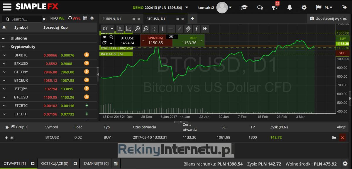 Zarabianie bitcoinów na platformie SimpleFX