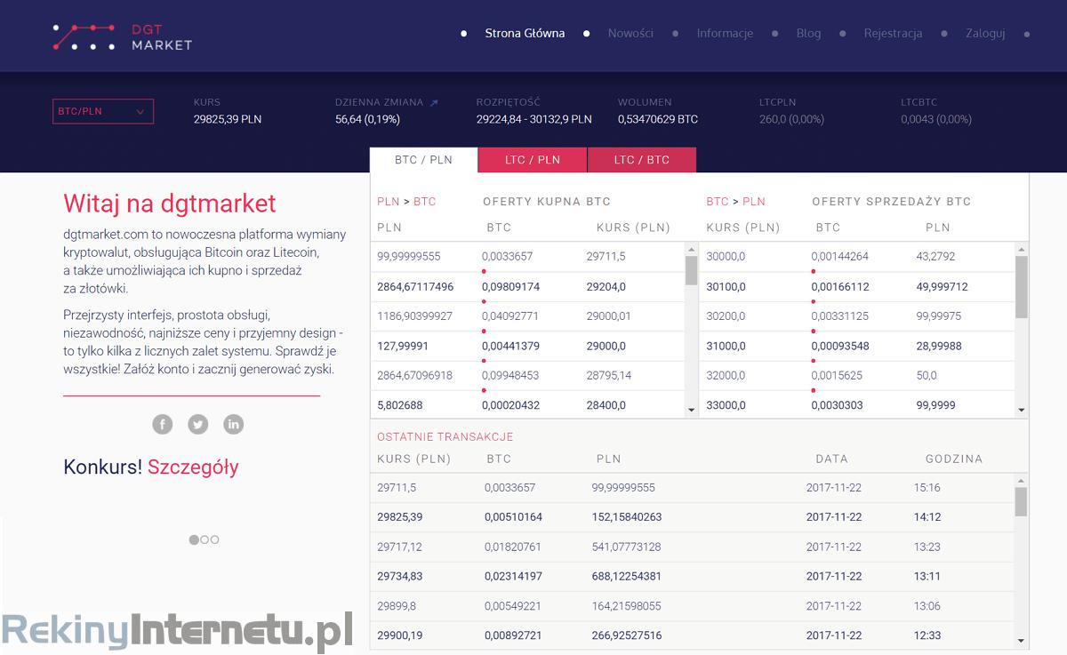 Polska giełda bitcoin DGTmarket
