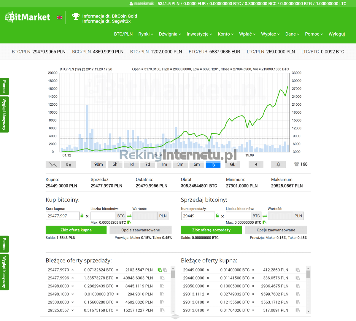 Bitmarket.pl giełda btc - wygląd platformy